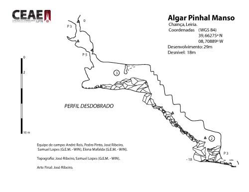 Perfil desdobrado, Algar Pinhal Manso.